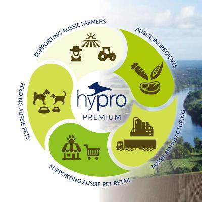 Hypro Premium Tasty Duck Chew Treats For Dogs 200g