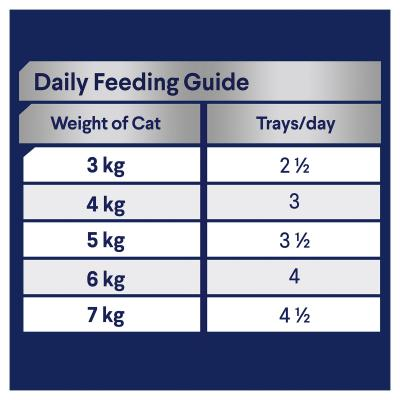 Advance Tender Chicken Adult 1+ Years Tray Canned Wet Cat Food 85gm x 7