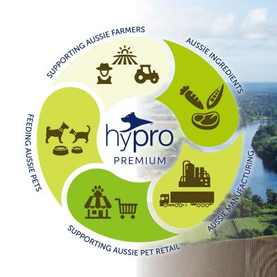 Hypro Premium Tasty Kangaroo Chew Treats For Dogs 400g