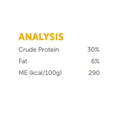 Hypro Premium Tasty Duck And Kangaroo Chew Treats For Dogs 400g