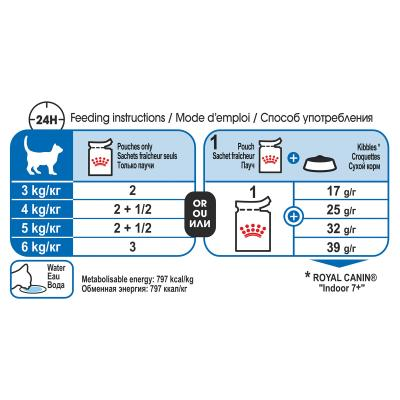 Royal Canin Indoor Sterilised Mature/Senior 7+ In Gravy Pouches Wet Cat Food 85g x 24