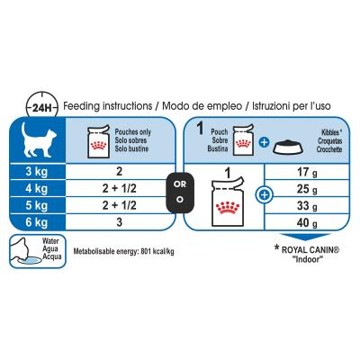Royal Canin Indoor Sterilised Adult In Jelly Pouches Wet Cat Food 85g x 24